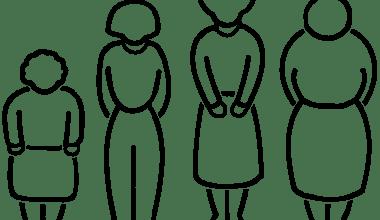 Kadının Yaşı-Tüp Bebek İlişkisi
